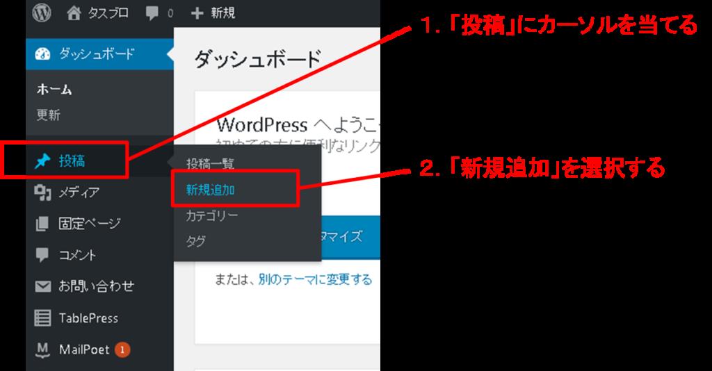 WordPress新規投稿ページの開き方